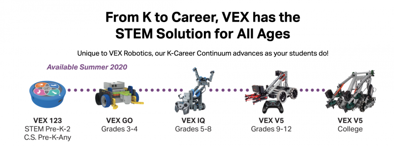 vex机器人系列产品
